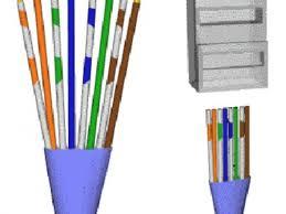 cat wiring schematic wiring diagram schematics info how to make cat5e wire diagram pdf printable nilza net