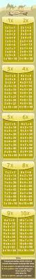 Multiplication Archives - KidsPressMagazine.com