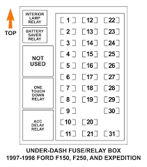 2004 f150 fuse box solved ford need to see a fuse box schematic 2004 f150 fuse box ford f fuse diagram co ford f fuse box schematic f 2004 f150