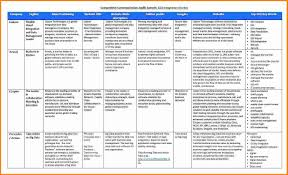 Competitive Analysis Template Doc24 Competitor Analysis Template Competitive Analysis 7