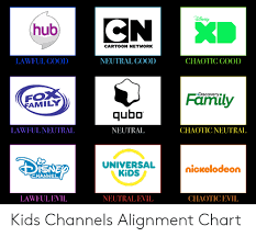Snep Cn Xd Hub Cartoon Network Lawful Good Neutral Good