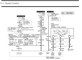 gm cruise control wiring diagram gardendomain club ford galaxy cruise control wiring diagram at Ford Cruise Control Wiring Diagram