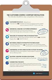 customer contact sheet the ultimate customer experience cheat sheet fonolo