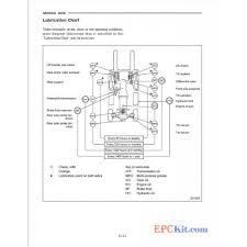 4g64 cat engine diagram best site wiring diagram 4g93 ecu wiring diagram pdf cat 4g63 4g64 6g72 gc15k gc18k gc20k gc20k hp gc25k gc25k hp gc30k