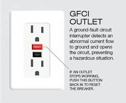 what are the buttons on my electrical outlet? angie's list Gfi Outlet Diagram ground fault protection gfci outlet diagram
