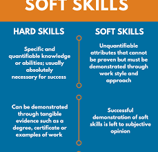 Hard Skills Examples On A Resume Hard Skills Vs Soft Skills Types Enchanting Hard Skills To Put On A Resume