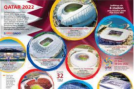 Qatar airways pamerkan pesawat sambut piala dunia 2022. Qatar Bangun Megaproyek Piala Dunia 2022