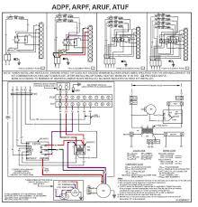 york furnace wiring diagram releaseganji net york furnace thermostat wiring diagram wiring diagram goodman electric furnace best lovely of furnaces stunning york