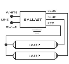 ge f40t12 ballast wiring diagram wiring diagram libraries ge f40t12 ballast wiring diagram