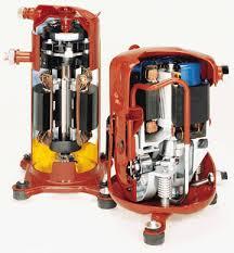 compresor refrigeracion. esta enfriadora ha representado ser una exitosa unidad de refrigeración, sirviendo como modelo estándar para la industria grandes sistemas aire compresor refrigeracion r