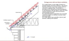 cad drawings roofing details