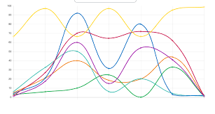 Show Data Dynamically In Line Chart Chartjs Stack Overflow