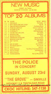 Hamilton Chart Of The Week August 5 1981 Oldies Without