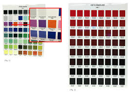 What Is A Sublimation Color Chart And Why Is It Important