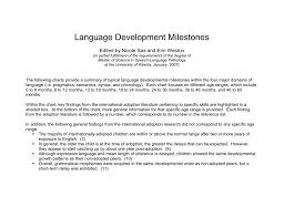 Syntactic Development Chart Language Development Milestones
