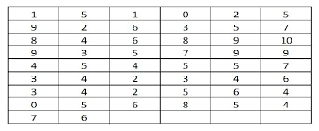 Types Of Frequency Distribution Econtutorials Com
