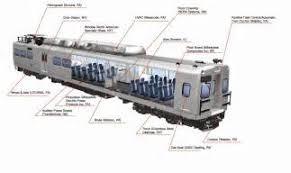 similiar train diagram keywords 1964 gto wiring diagram 1964 wiring diagram