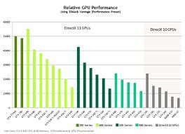 19 Explanatory Video Chipset Comparison Chart