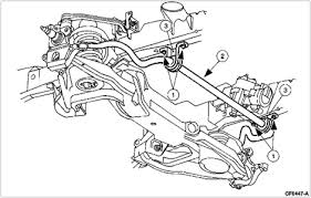 2003 ford expedition front end diagram search for wiring diagrams \u2022 2003 Expedition Fuse Box Replacement at 2003 Expedition Noise From Fuse Box
