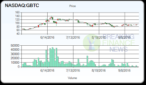 Gbtc Quote Classy Bitcoin Investment Trust Stock Chart Purchase Bitcoin Atm
