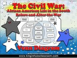 Venn Diagram Civil War Civil War African American Life South Before And After The War Venn