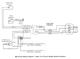 mercruiser 5 0 wiring diagram mercruiser image i have found every mercruiser trim wiring diagram except the on mercruiser 5 0 wiring diagram