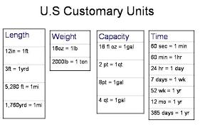 10 11 Customary Units Of Weight Lasweetvida Com