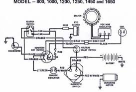 fisher plow wiring diagram ford wiring diagram and hernes boss plow wiring harness diagram exles and