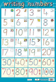 100 Chart Poster Writing Numbers 1 100 Wholesale Wall Charts