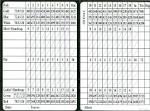 Cypress Run Golf Club - Course Profile | Course Database
