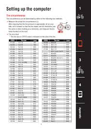 Cateye Bike Computer Wheel Size Chart Bike Tire Cirference All About Bike Ideas