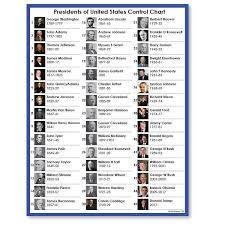 Truman Presidency Chart Presidents Of The United States Control Chart Only