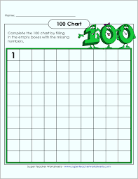 Blank 100 Chart 100 Chart Template Blank Bedowntowndaytona Com