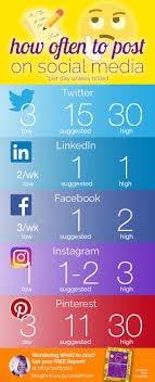 How Often To Post On Social Media 2019 Success Guide