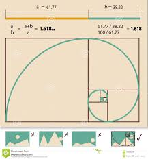Golden Ratio,Golden Proportion vector illustration