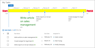 Sharepoint Gantt Chart Date Range Change The Appearance Of The Timeline Sharepoint