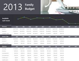 Budget Planning Template Excel Budgets Office Com