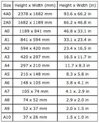 European Paper Size Chart International Page Sizes To Inches Chart Paper Size What