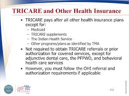 They must provide coverage for diagnosis and treatment in an approved rehabilitation center. Ppt Download
