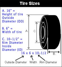 Forklift Cushion Tires Rubber Press On Tires For Forklifts