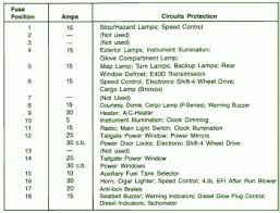 2009 ford f 250 parts diagram car fuse box and wiring diagram images paccar mx engine service manual in addition f150 back light wiring diagram also f1 honda engine