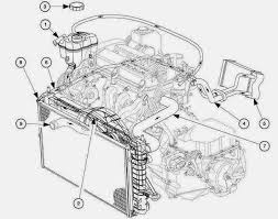 saturn engine cooling diagram saturn auto wiring diagram schematic saturn coolant diagram saturn get image about wiring diagram on saturn engine cooling diagram