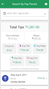 Tip Pooling And Scheduling Apps For The Hospitality Industry