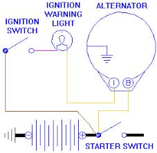 generator to alternator conversion vw generator to alternator conversion wiring diagram simple alternator hookup