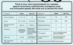 Opcode Chart