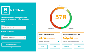 student loan caluclator nitro introduces student loan affordability calculator campus