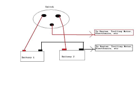 perko battery switches west marine perko dual battery switch at Battery Switch Wiring Diagram