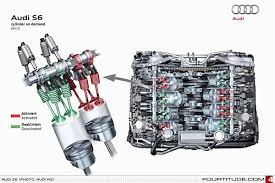 in detail audi s6 s6 avant and s7 fourtitude com minimal friction losses the 4 0 tfsi responds instantaneously when the driver depresses the gas pedal sophisticated insulation of the hot components