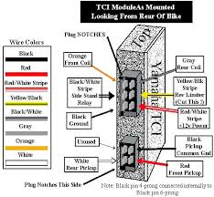 ignition faq looking at side of tci case as mounted on bike >>