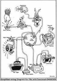 the wheels wiring diagram wiring diagram